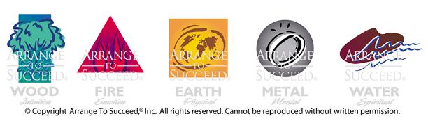 Five Elements Image